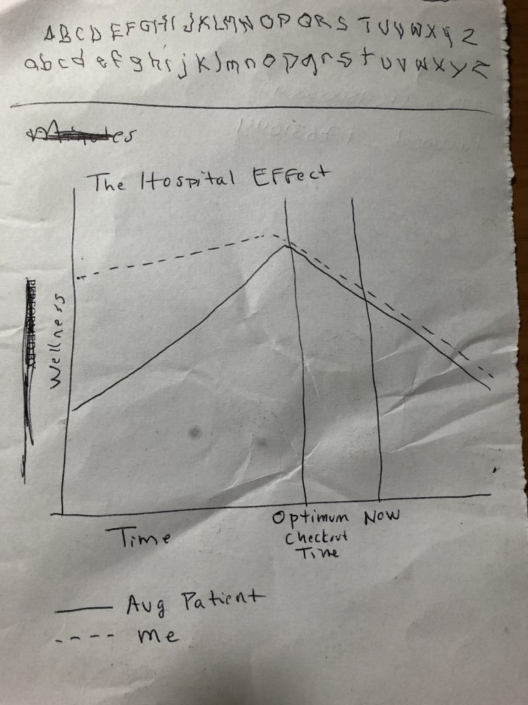Photo of The Hospital Effect, roughly sketched on a sheet of paper